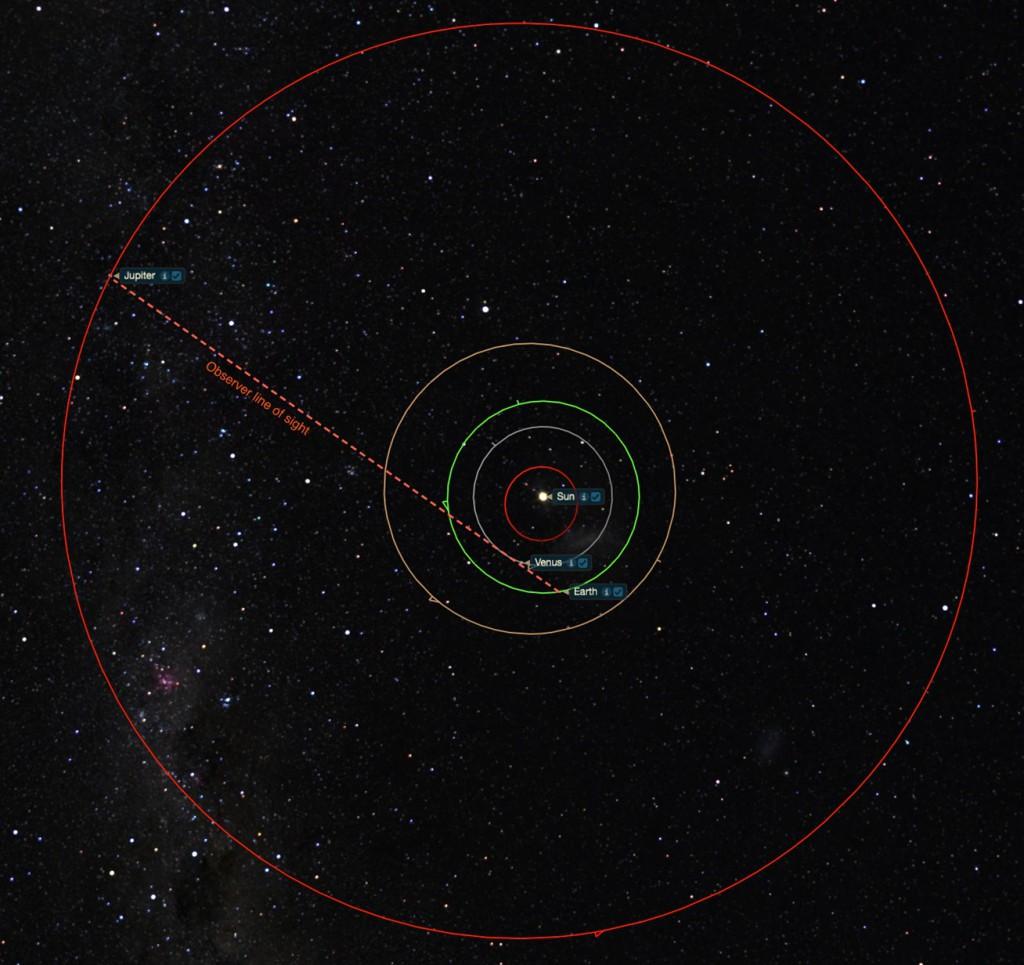 Allineamento tra Terra, Venere e Giove del 30 giugno 2015